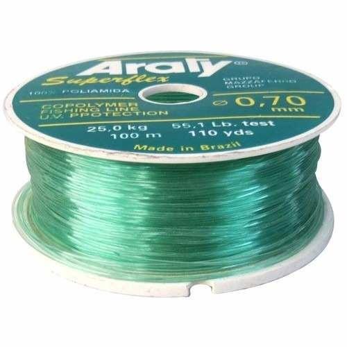 Hilo Nylon Verde 1 000 M Y ,80 Mm 1 000x,80 Araty